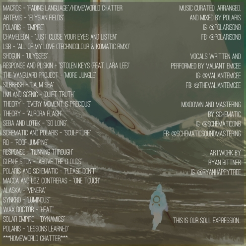 Tracklist for Outer Reaches, Vol. 1